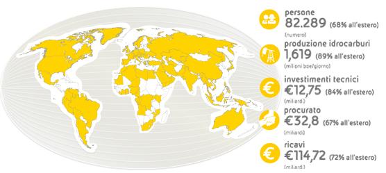 La presenza Eni nel mondo - globo e cifre (Grafico)